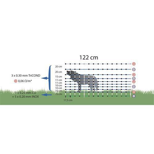 Síť WolfNet Maxi pro elektrické ohradníky proti vlkům 50 m, 122 cm, dvojitá špička